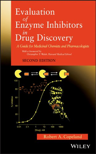 evaluation-of-enzyme-inhibitors-in-drug-discovery-a-guide-for-medicinal-chemists-and-pharmacologists