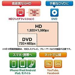 DVDなどメディアを選ぶだけ!保存や公開もOK
