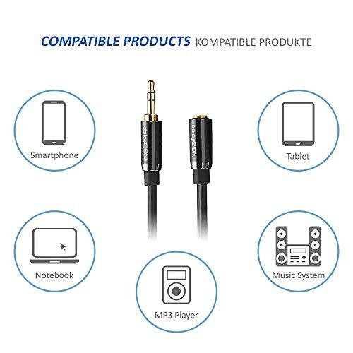 Absolut hochwertige Sound Qualität ohne Verluste