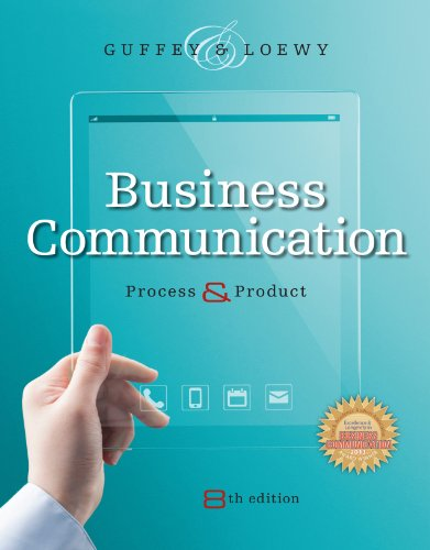 business-communication-process-and-product