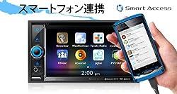 スマートフォン連携「SmartAccess」対応
