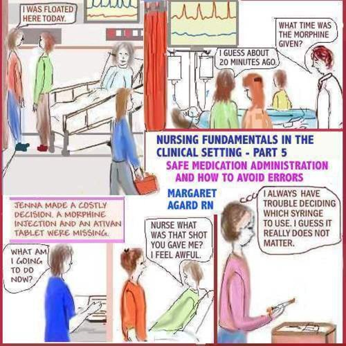 nursing-fundamentals-in-the-clinical-setting-part-5-safe-medication-administration-and-how-to-avoid-errors