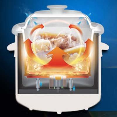 专利智能温控技术 精准探测锅内温度 保证食物处于适温炖煮专利浮动调控加热技术 受热均匀 提高热效率 节能省电 减少热损耗 聚能效果更显著