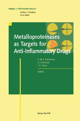 metalloproteinases-as-targets-for-anti-inflammatory-drugs-progress-in-inflammation-research