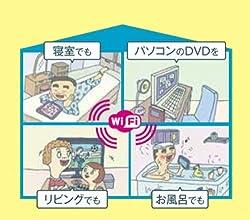 ■手軽に楽しむホームネットワーク!