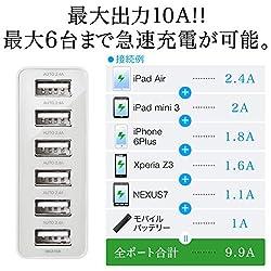 最大10A(50W)まで出力可能。