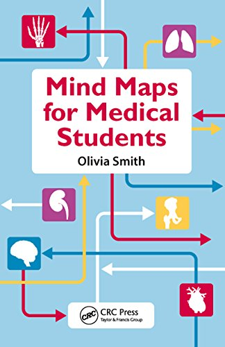 mind-maps-for-medical-students