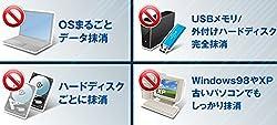 ■古いパソコンでも、OSまるごと抹消