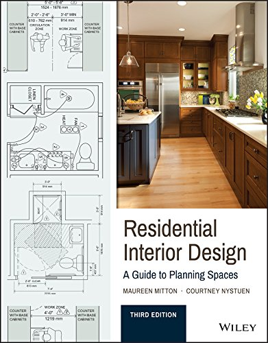 residential-interior-design-a-guide-to-planning-spaces