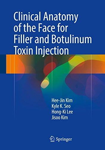 clinical-anatomy-of-the-face-for-filler-and-botulinum-toxin-injection