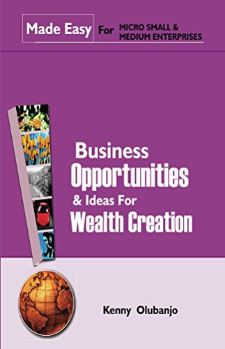 business-opportunities-ideas-for-wealth-creation