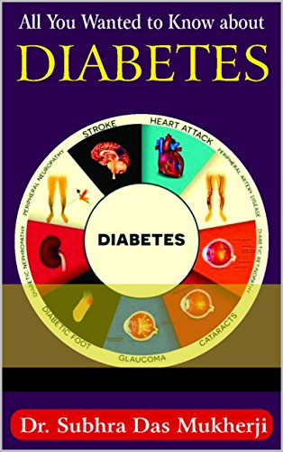 all-you-wanted-to-know-about-diabetes
