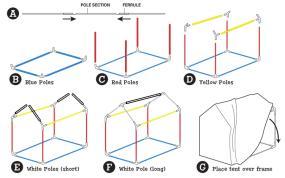 Lều lắp ráp với màu Sturdy mã cực sốc dây.