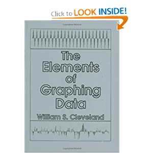 #10. The Elements of Graphing Data
