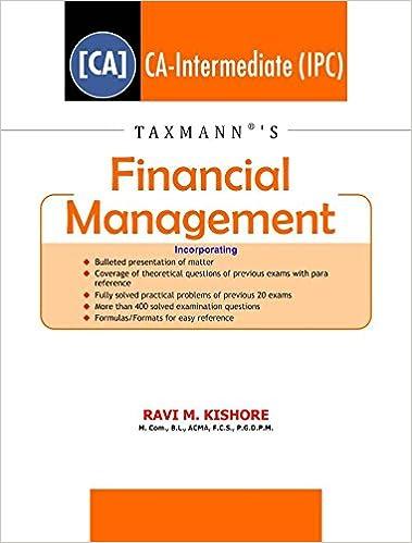 Financial Management CA IPC exam