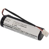 Exell 3.7V 2200mAh Li-ion Portable Speaker Battery Fits Logitech 1st, Logitech MM50, Logitech NTA2479, Logitech...