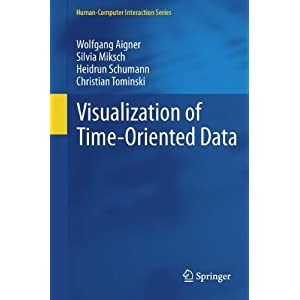 #12. Visualization of Time-Oriented Data
