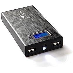 Intocircuit® Batería Auxiliar 15000mAh con Tecnología SmartID Dual-Puerto USB(5V / 4.8A) - Gris