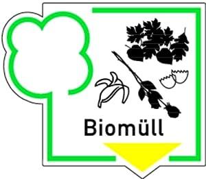 Biomüll recycling