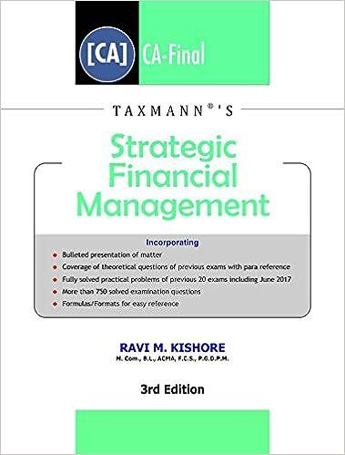 Strategic Financial Management (CA-Final)