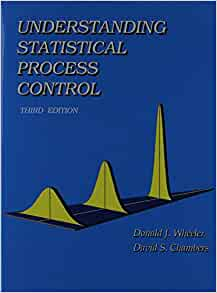 Statistical Process Control Methods in Healthcare Settings: An Overview