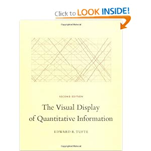 #7. The Visual Display of Quantitative Information