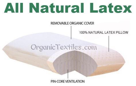 reviews of good latex pillows