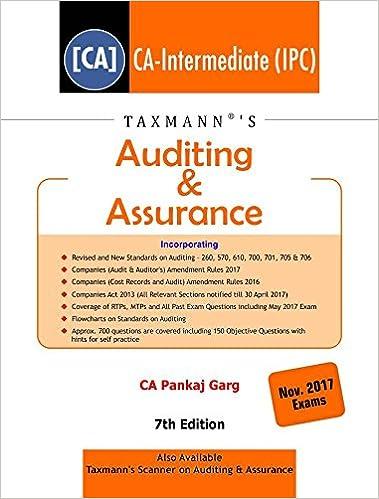 Auditing & Assurance CA IPC November 2017 Exams