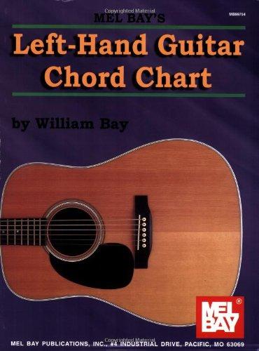 Mel Bay Left-Hand Guitar Chord Chart
