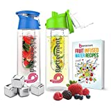 Premium BPA Free Sports Water Bottle With Fruit Infuser By Betterment Products Has Locking Flip Top Lid, Carrying...