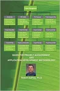 Application Development Methodology