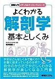 図解入門 よくわかる解剖学の基本としくみ (メディカルサイエンスシリーズ)