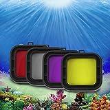 Alcoa Prime Underwater Scuba Diving Lens Filter Protective For GoPro Hero 4/3+ Camera - B01MR20NXZ