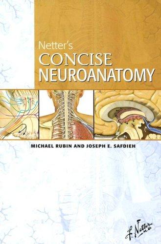 Clinical Neuroanatomy Vishram Singh Pdf