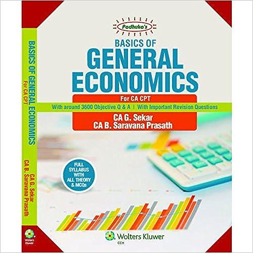 General Economics cpt
