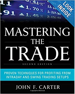 Top 9 Best Day Trading Books For Beginners
