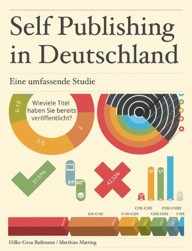 Self Publishing in Deutschland 2013