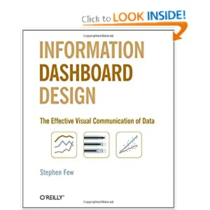 #4. Information Dashboard Design: The Effective Visual Communication of Data