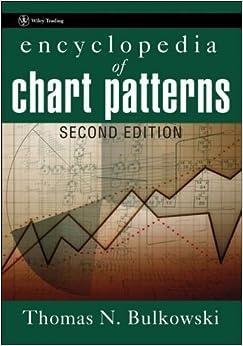 Trading Classic Chart Patterns Pdf