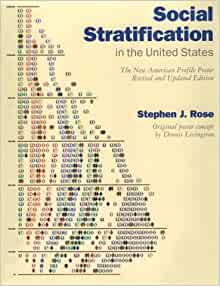 Migration and Stratification