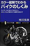 カラー図解でわかるバイクのしくみ ライダーなら知っておきたいメカニズムの基本から最新技術まで (サイエンス・アイ新書)