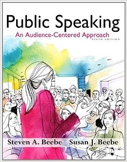 Popular Public Speaking Books