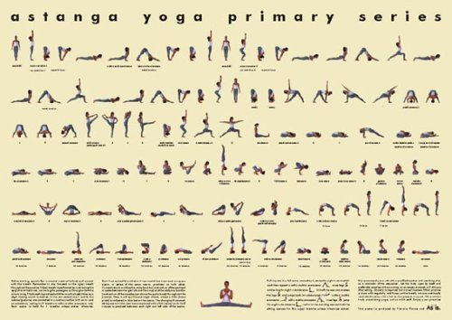 Ashtanga Yoga Poster- Small Laminated