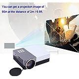 Constructan(TM)Hot Sale 3D Video Projectors GM50 Mini LED TV Projector Home Theater Beamer SD/HDMI/VGA/AV/USB...