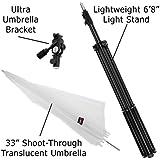 Fotodiox KIT-Umb-Bkt-Ultra-Ca Ultra Heavy Duty Flash Umbrella Bracket Kit With 1x Ultra Bracket 1 X Light Stand...