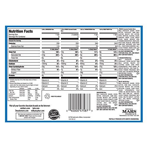 Mini Twix Candy Bar Nutrition Facts