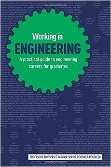 Construction Management Graduate Jobs