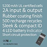 VG Munoth Y302 5200 MAh Power Bank 2A Input & 2A Output - Black Grey With CE, FCC, ROHS. UL Certified 'A' Grade...