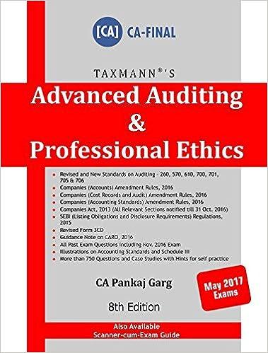 Advanced Auditing & Professional Ethics book ca final