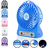 Powerful Portable Wireless Rechargeable Mini USB Fan Micro USB Charging Port (Like Mobile), 3 Speed Compact Cool...